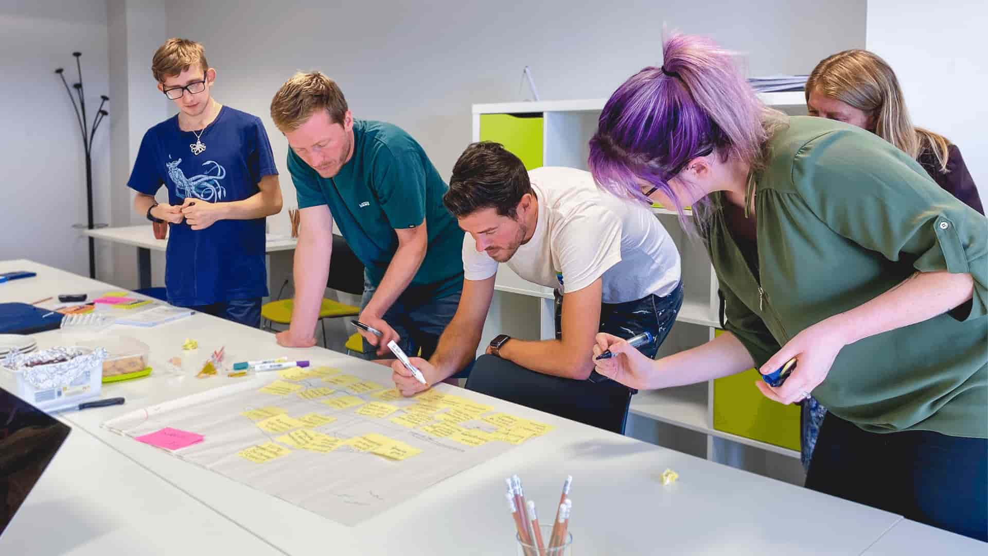 The Hiyield team working together creating post it notes